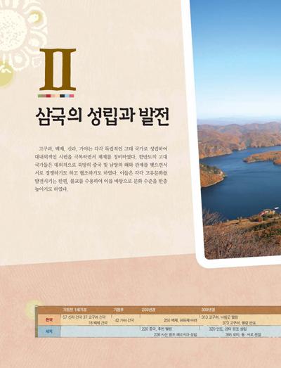 2.삼국의 성립과 발전 제목 이미지