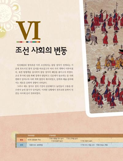 6.조선 사회의 변동 제목 이미지